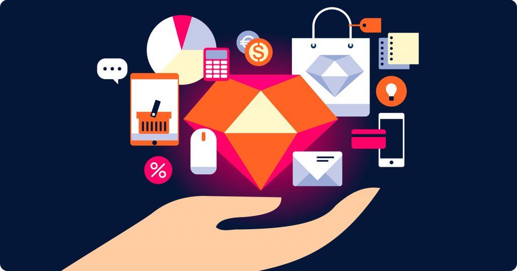 Das Wachstum des E-Commerce