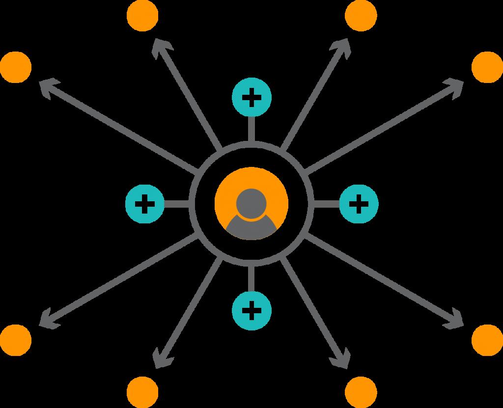 Online-Lead-Verteilung